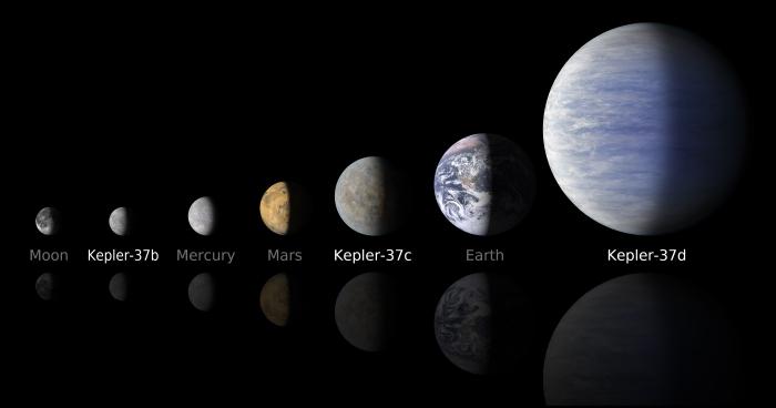 Kepler 37b Planet