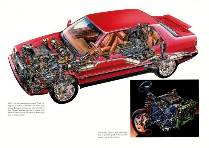 Lancia Thema 8-32 1989 -014